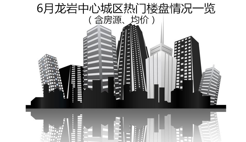 6月龙岩中心城区热门楼盘情况一览(含房源、均价)