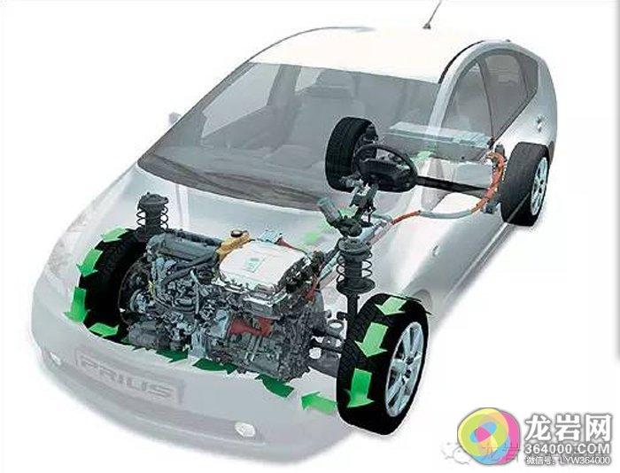 ths系统主要部件有汽油发动机、永磁交流同步电机、发电机高清图片